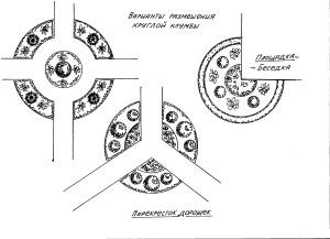 Примерные схемы клумб, схема