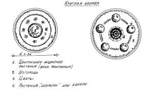 Схема круглой клумбы, рисунок