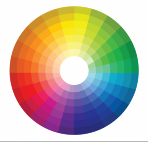 Цветовой круг, фото